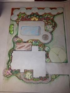 Lauren's Landscape Blueprint
