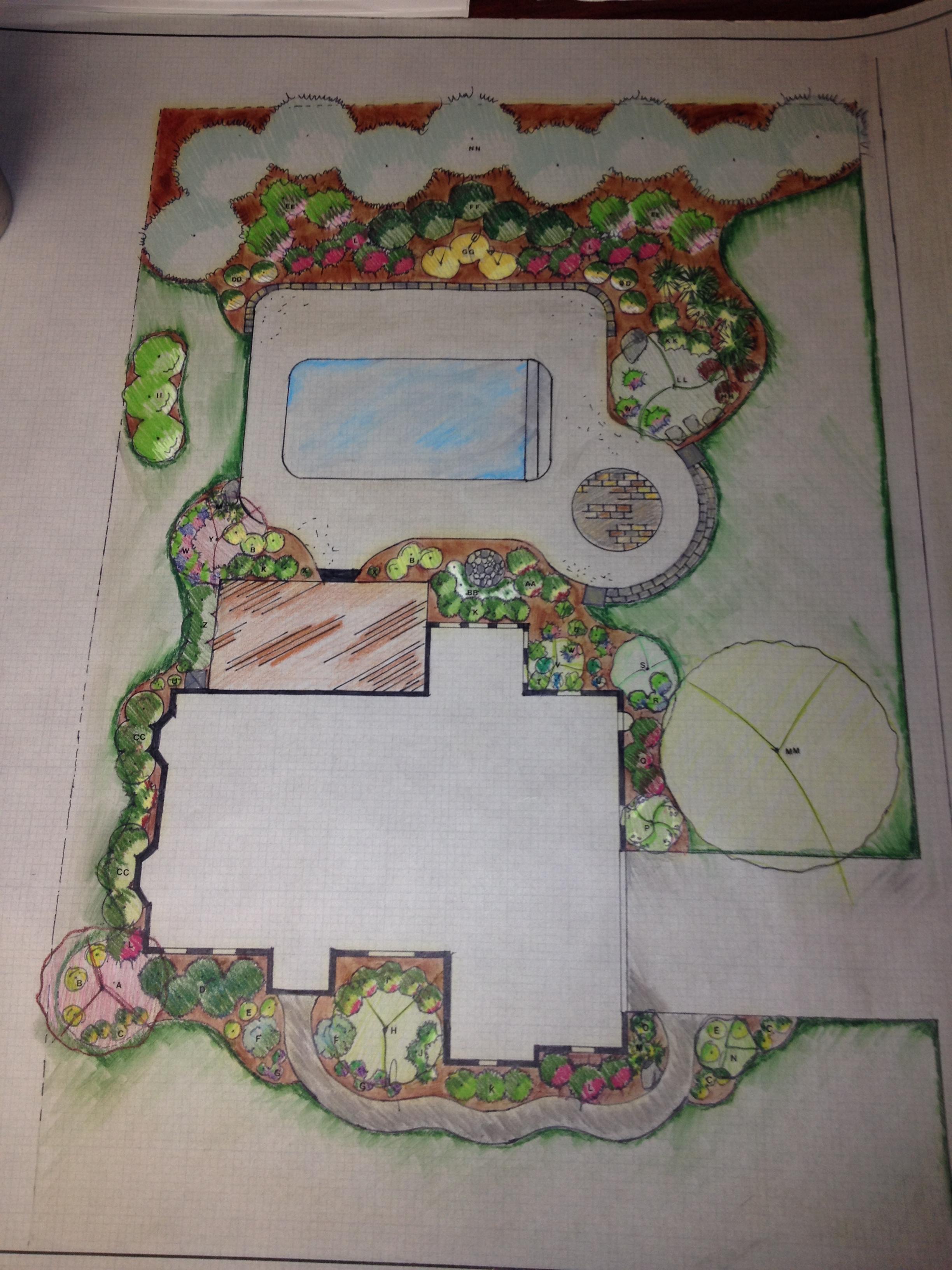Laurens Landscape Blueprint Our Designer